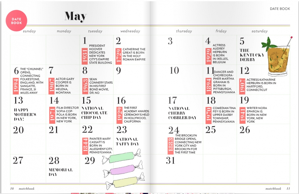 Wishlist du mois de Mai